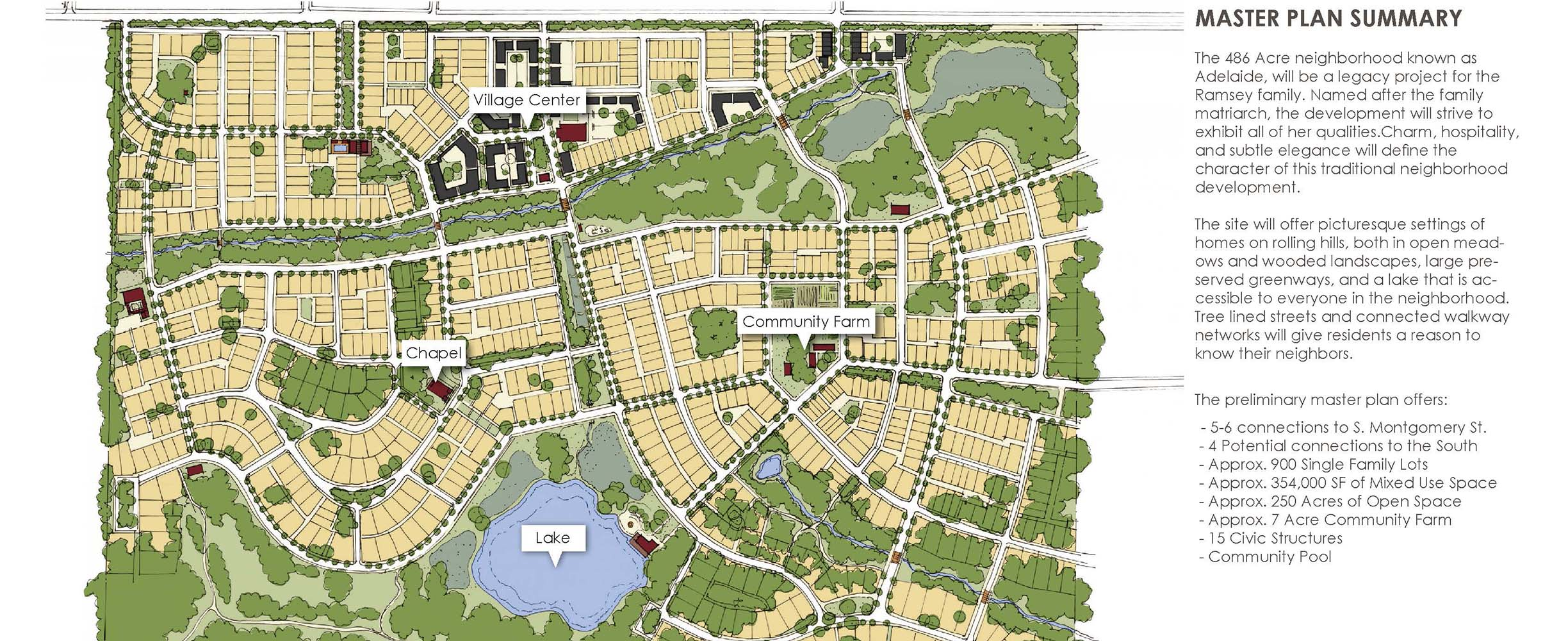 Residential Landscape Architecture Plan Landscaping Process For A Residential Yard Landscaping